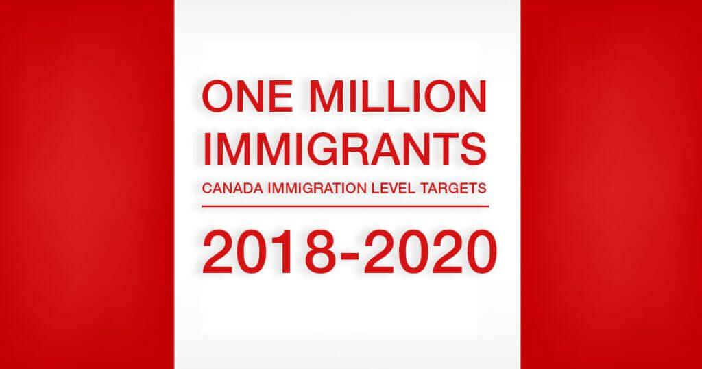 canada immigration 2018