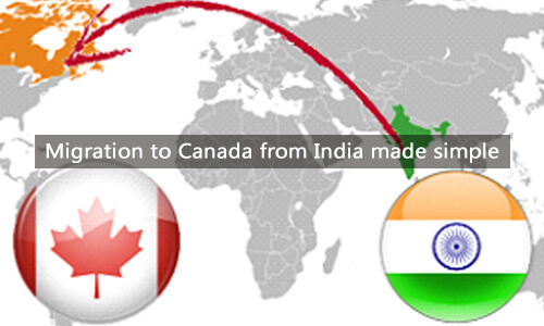 Canada immigration process